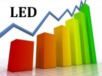 Het-gevaar-van-de-snelle-ontwikkelingen-in-LED-voor-u